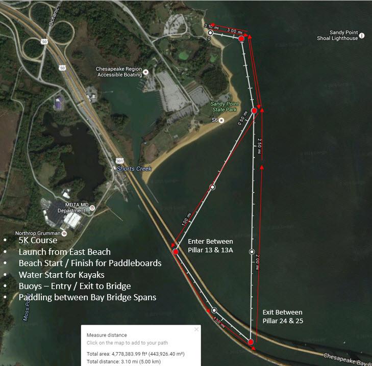 Intermediate Course (3.1 miles)